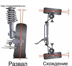 геометрия колес в астане